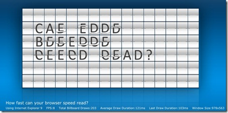 IE9.0 Speed Read tst